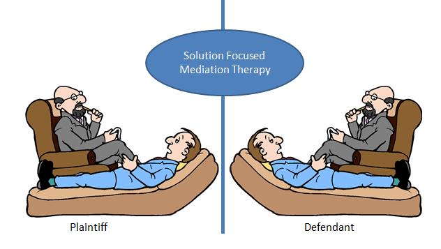 solutions focused therapy discussion essay Solution-focused therapy essay solution–focused therapy joining with the client means having a discussion about the client's issue or presenting.